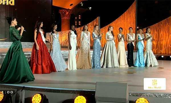 Top 11 Hoa hậu Thế giới 2015