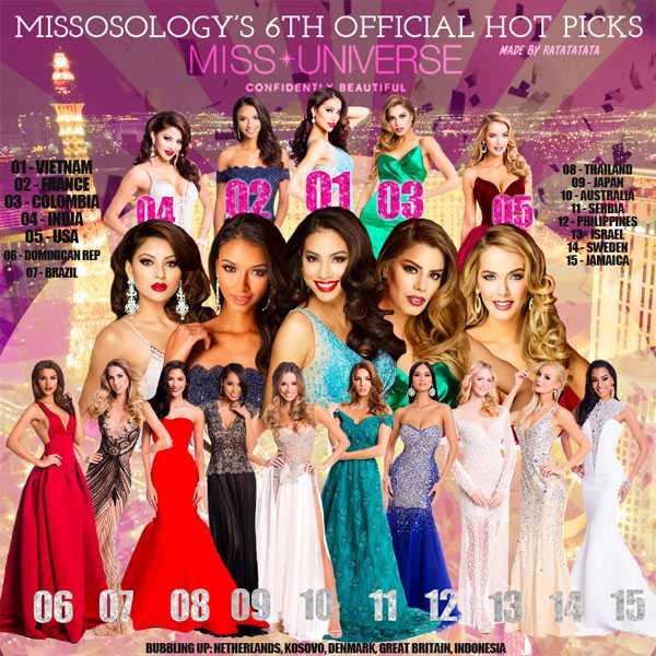 Danh sách bầu chọn thứ 6 của Missosology.