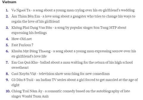 Danh sách tìm kiếm nhiều nhất từ Việt Nam