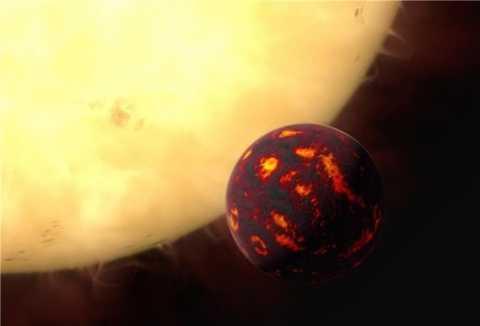 """""""siêu trái đất"""" là các hành tinh giống và có kích thước gấp từ 1 - 10 lần Trái đất."""