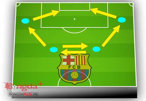 Pep Guardiola mở ra thời kỳ thống trị tuyệt vời cho Barca nhờ tiki-taka