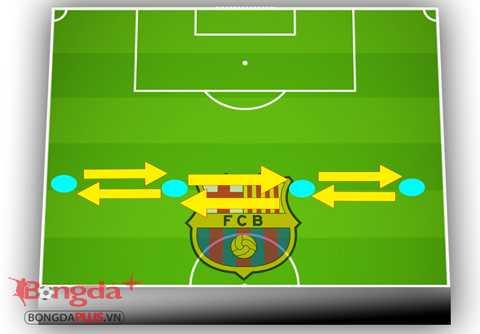 Với Barca năm 2011, tiki-taka không chỉ để tấn công mà còn để phòng ngự