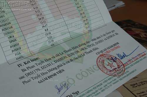 Kết quả giám định ADN của Viện khoa học hình sự, Bộ Công an cho thấy chị Lê Thanh Hiền không phải con đẻ bà Phan Thị Tuyết Hoa - Ảnh: Lê Nam