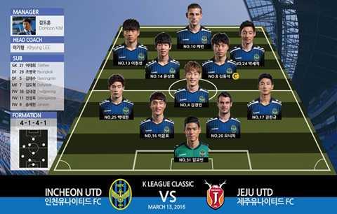 Đội hình ra sân của Incheon