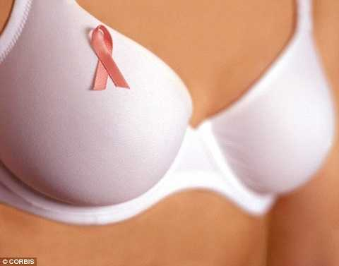 Phương pháp trị diệt ung thư vú chỉ trong 11 ngày (Ảnh: Daily Mail)