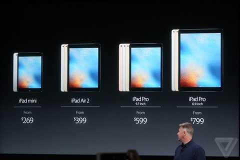 Giá bán của các phiên bản iPad còn đang lưu hành trên thị trường