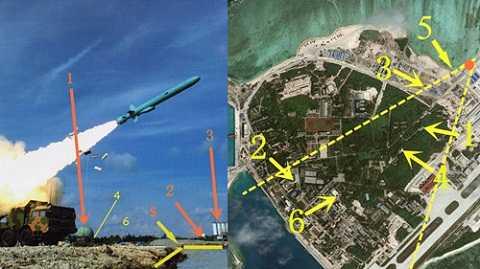Hình ảnh vụ Trung Quốc bắn tên lửa diệt hạm YJ-62 mới đây được cho là từ đảo Phú Lâm (trái) và phân tích từ hình chụp đảo Phú Lâm (thuộc quần đảo Hoàng Sa của Việt Nam bị nước này chiếm đóng) - Ảnh: Ifeng.com - Đồ họa: S.D