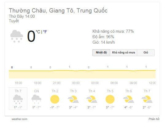 Thoi tiet Thuong Chau: Tuyet phu trang san U23 Viet Nam sap da tran chung ket the ky hinh anh 1