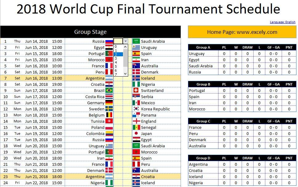 nhap-ty-so-world-cup-2018-1050599.jpg