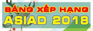 Bảng xếp hạng huy chương Asiad 2018