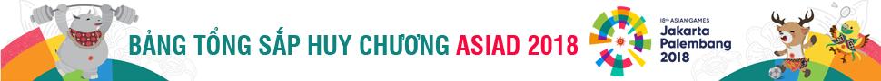 Bảng tổng sắp huy chương Asiad 2018