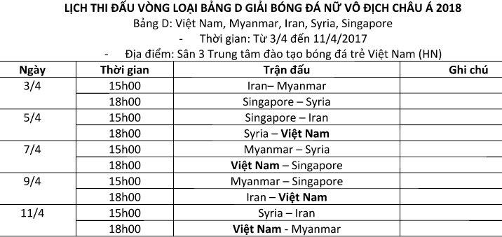 Vong loai Asian Cup 2018: VTV tuong thuat truc tiep cac tran dau cua doi tuyen nu Viet Nam hinh anh 3