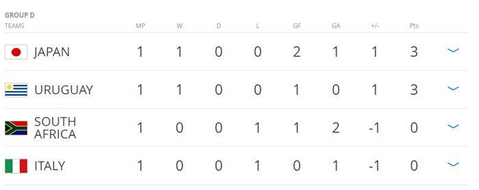 'Nguoi bi mat' ghi ban, U20 Uruguay danh bai U20 Italia hinh anh 4