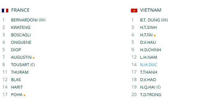 U20 Phap tung doi hinh manh nhat dau U20 Viet Nam hinh anh 1
