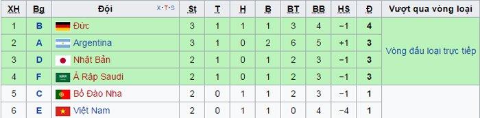 Ve vot cho 4 doi hang 3 xuat sac nhat vong bang: U20 Viet Nam phai thang U20 Honduras hinh anh 2