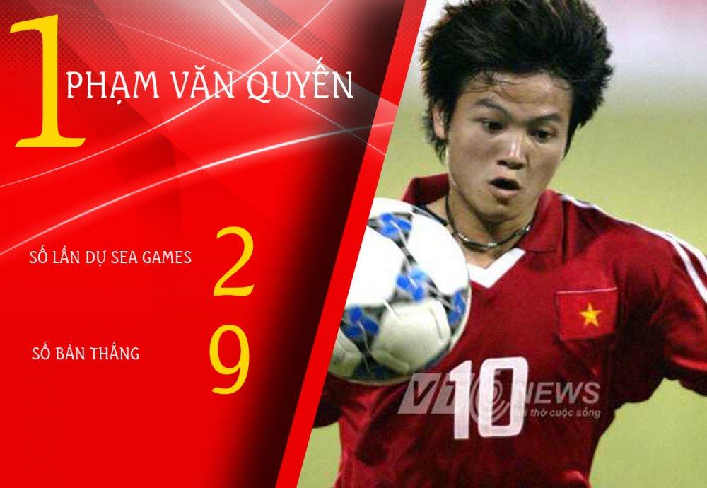 Van Quyen la so 1 o dau truong SEA Games cua bong da Viet Nam hinh anh 5