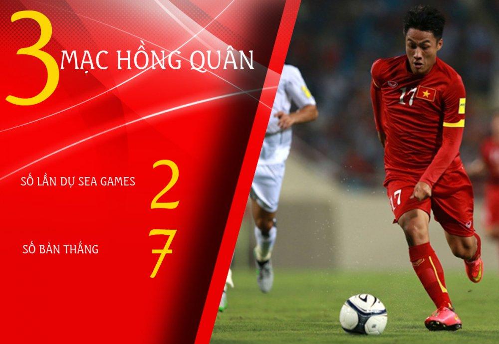 Van Quyen la so 1 o dau truong SEA Games cua bong da Viet Nam hinh anh 3