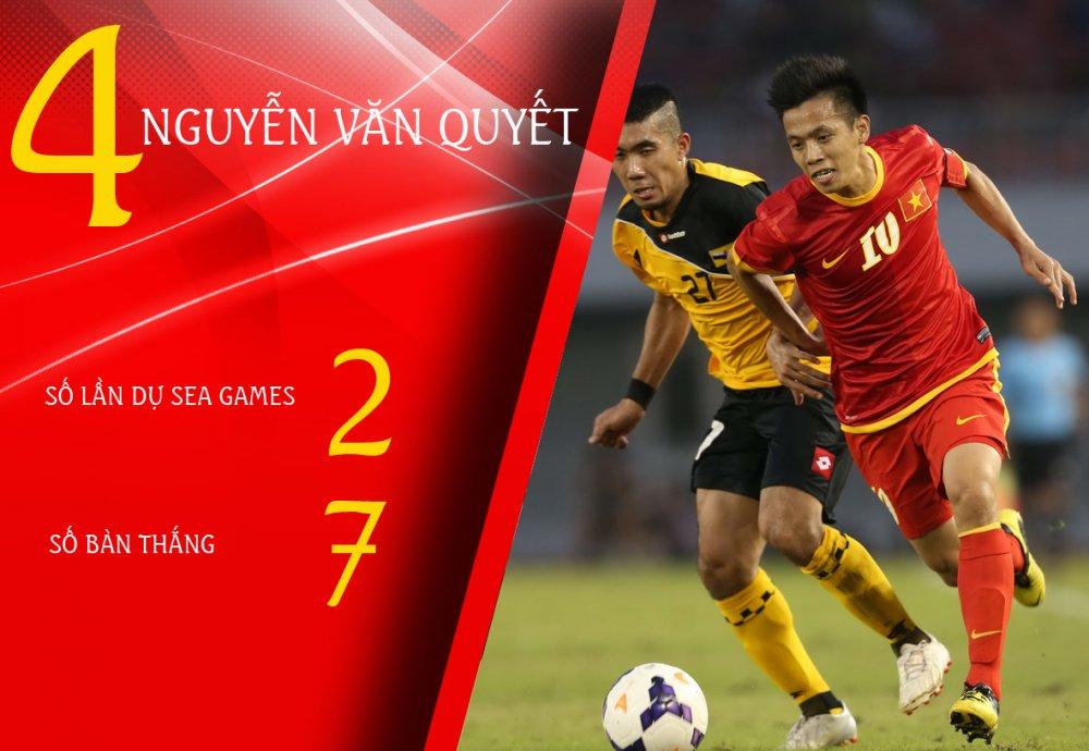 Van Quyen la so 1 o dau truong SEA Games cua bong da Viet Nam hinh anh 2