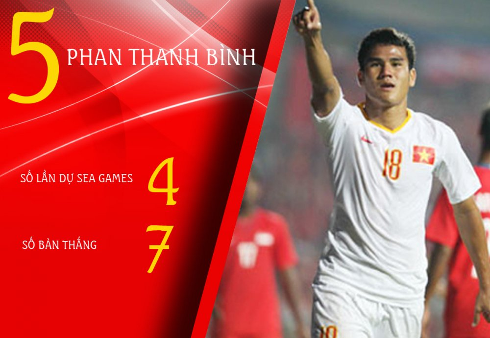 Van Quyen la so 1 o dau truong SEA Games cua bong da Viet Nam hinh anh 1