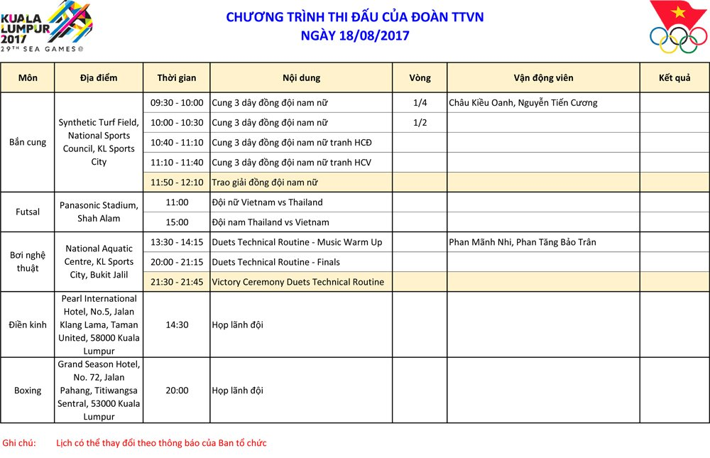 Lich thi dau SEA Games 29 ngay 18/8: Viet Nam, Thai Lan da 'chung ket' futsal ngay tran ra quan hinh anh 1