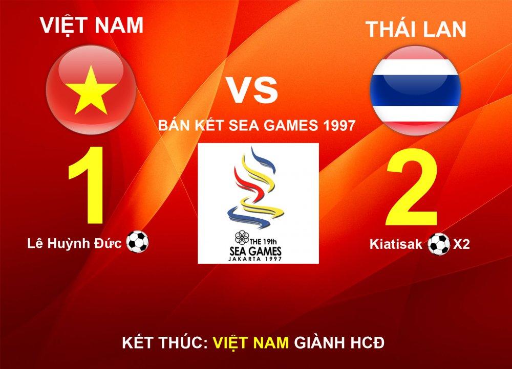 Thong ke dac biet: Cu hoa Thai Lan o vong bang, Viet Nam vao chung ket hinh anh 3