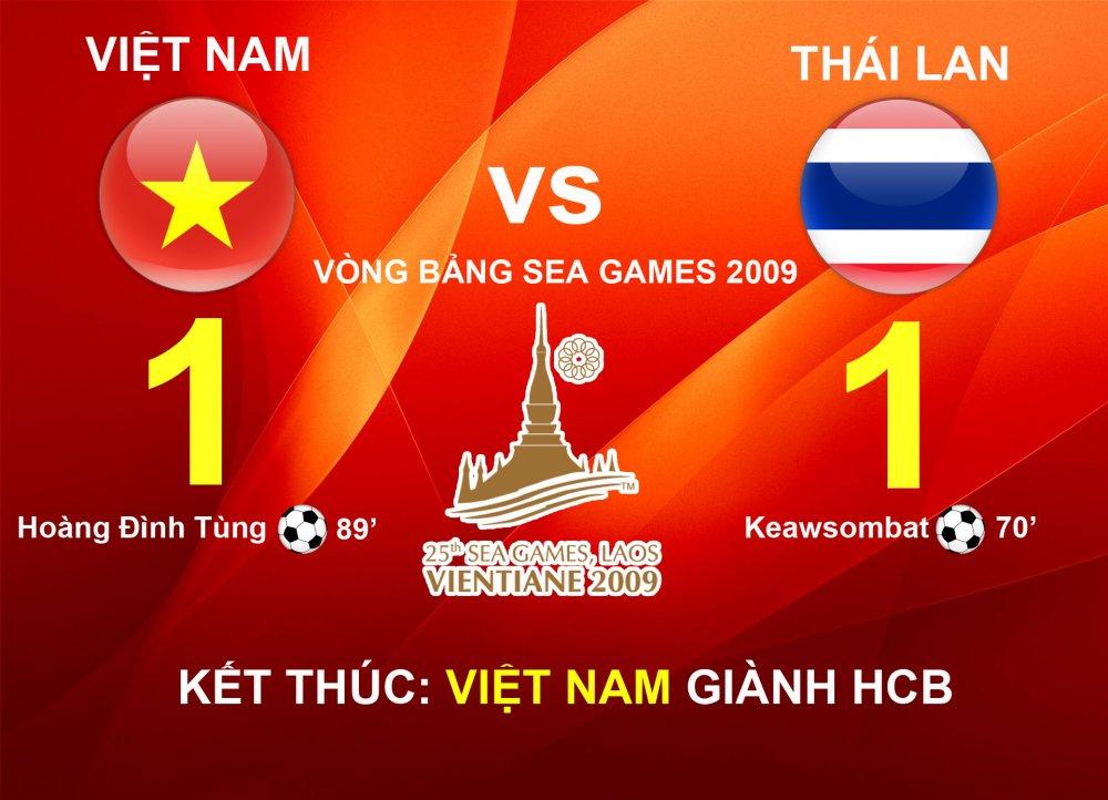 Thong ke dac biet: Cu hoa Thai Lan o vong bang, Viet Nam vao chung ket hinh anh 7