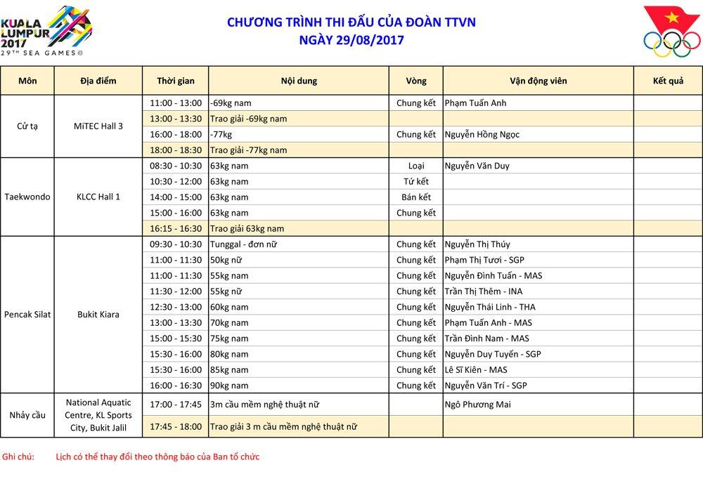 Lich thi dau SEA Games 29 ngay 29/8: Gap chu nha, Pencak Silat Viet Nam lo bi xu ep hinh anh 1