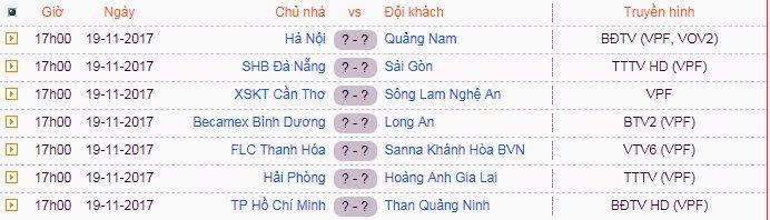 Video truc tiep Hai Phong vs HAGL vong 25 V-League 2017 hinh anh 2