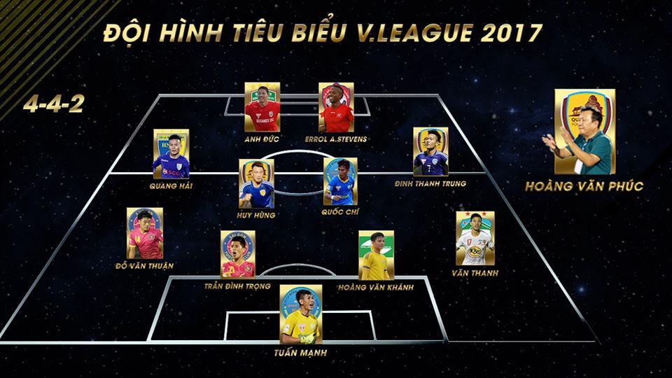 Cau thu duy nhat cua bau Duc vao doi hinh tieu bieu V-League 2017 day ky la hinh anh 1