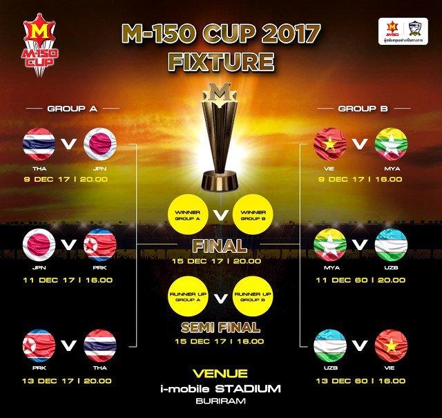 Lich thi dau M-150 Cup 2017, Lich truc tiep doi tuyen U23 Viet Nam hinh anh 2