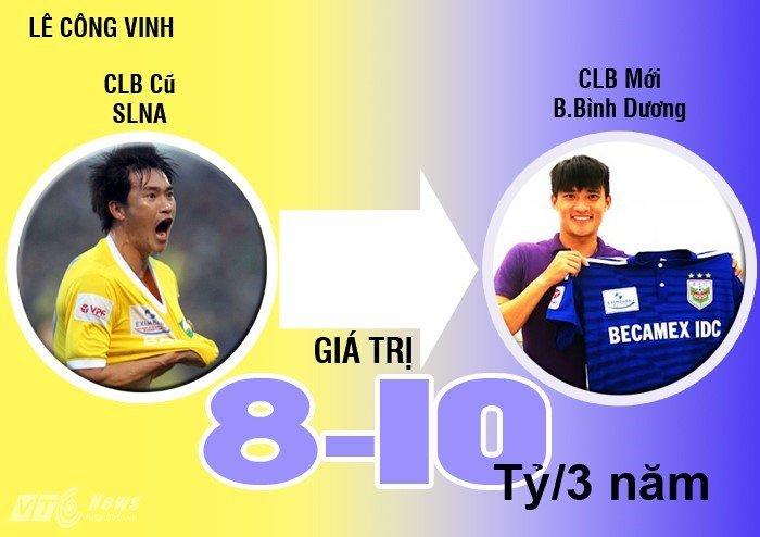 HLV Le Thuy Hai tung 'dan mat' Cong Vinh, che toi ta HLV Miura the nao? hinh anh 1