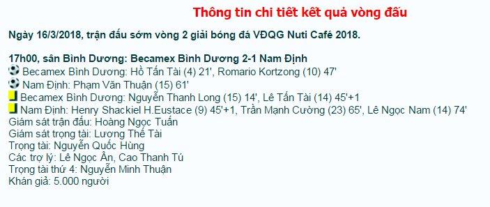 Phung phi co hoi, Nam Dinh that thu truoc cuu vuong B.Binh Duong hinh anh 1