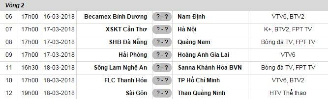 Vong 2 V-League: HAGL dai chien o Lach Tray, Miura xuat tran o Thanh Hoa hinh anh 1