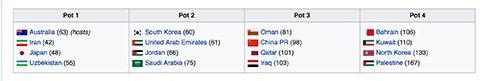 Thang Jordan, Viet Nam co the vao nhom hat giong so 2 Asian Cup 2019 hinh anh 3
