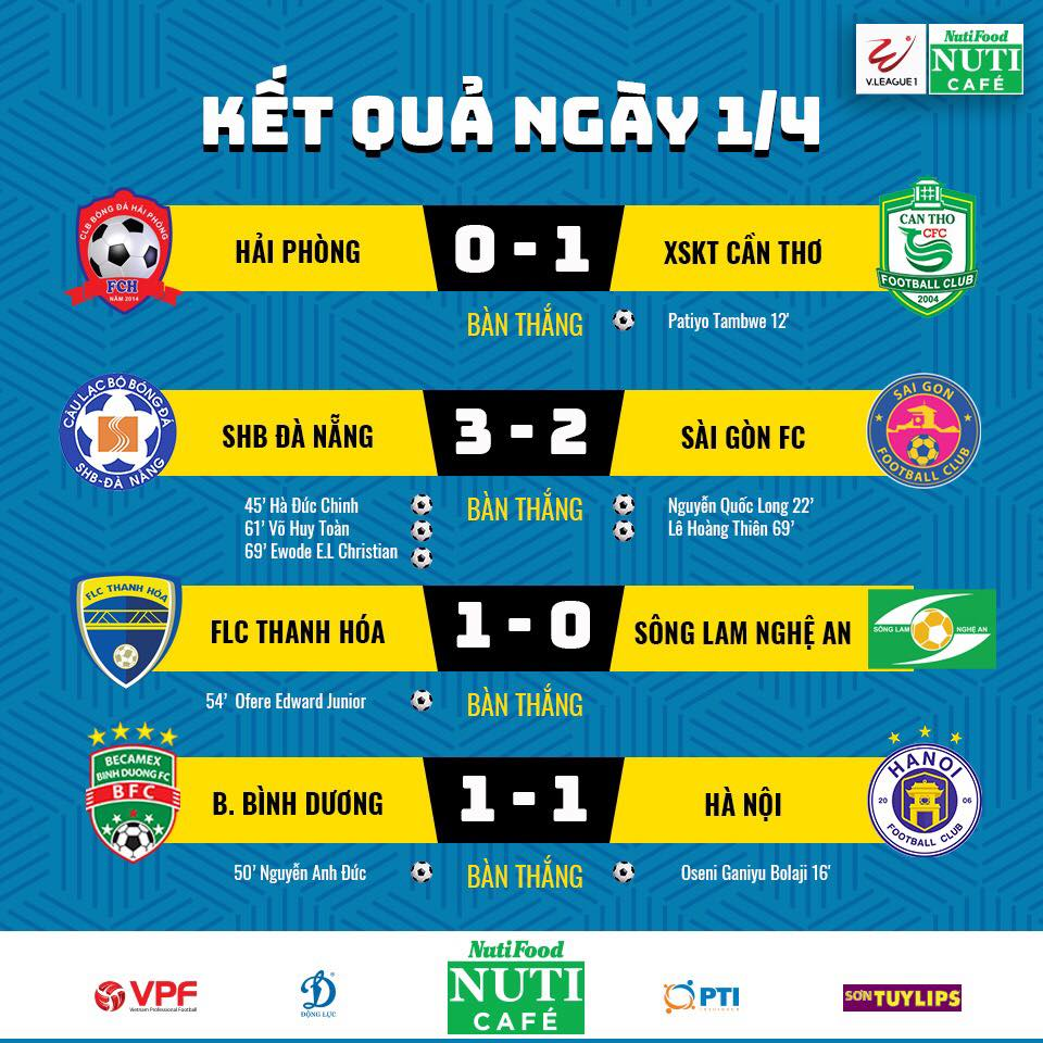 Video truc tiep HAGL vs Nam Dinh vong 4 V-League 2018 hinh anh 1