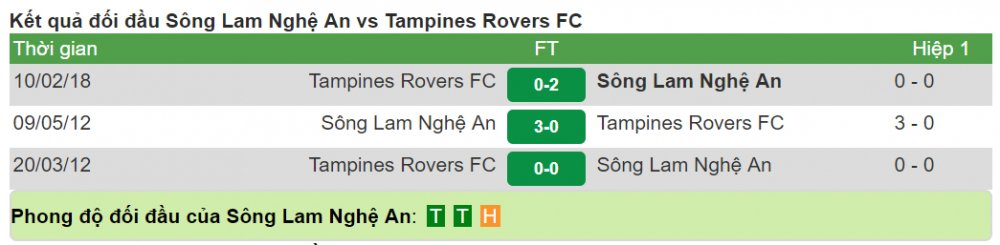 Video truc tiep SLNA vs Tampines Rovers AFC Cup 2018, 15h30 ngay 10/4 hinh anh 5