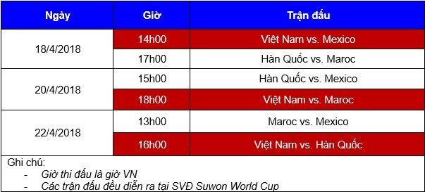 Lich thi dau tu hung Han Quoc: U19 Viet Nam gap U19 Mexico tran mo man hinh anh 1
