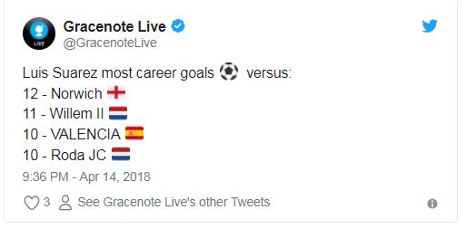 Truc tiep Barca vs Valencia, Link xem bong da La Liga hom nay hinh anh 4