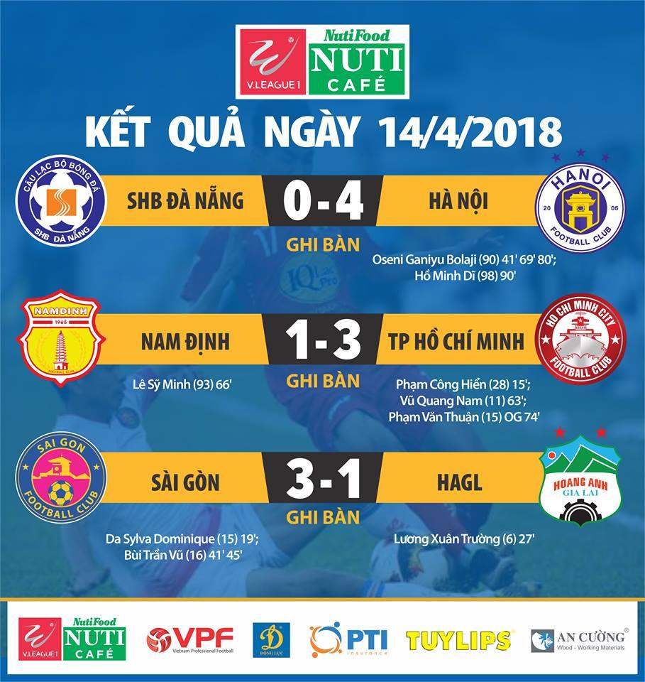 Video truc tiep Hai Phong vs Quang Nam vong 5 V-League hinh anh 1