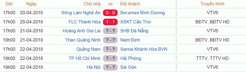 Video truc tiep HAGL vs SHB Da Nang vong 6 V-League hinh anh 1