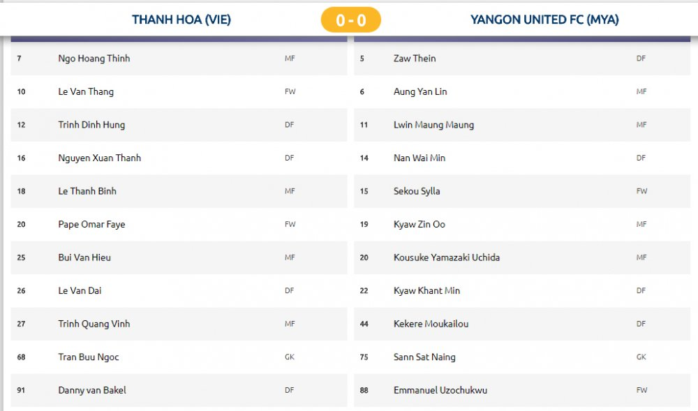Video truc tiep FLC Thanh Hoa vs Yangon United giai AFC Cup 2018 hinh anh 4