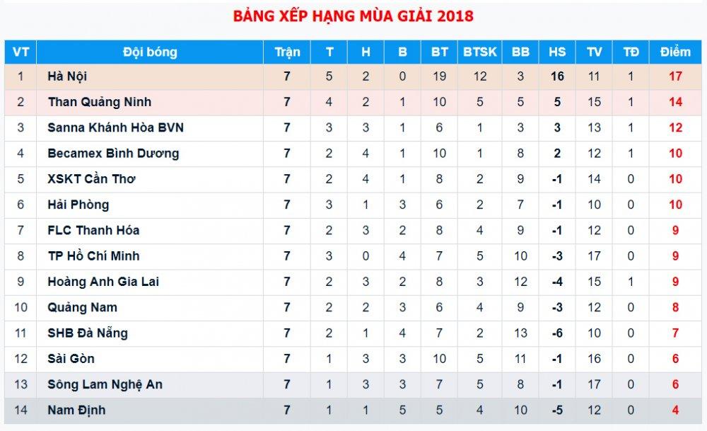 HLV Duong Minh Ninh: Trong tai lam pha san cong suc cua HAGL hinh anh 2