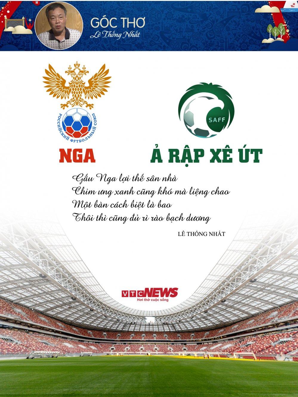 Tien si Le Thong Nhat lam tho du doan Nga thang sat nut A Rap Xe Ut hinh anh 1