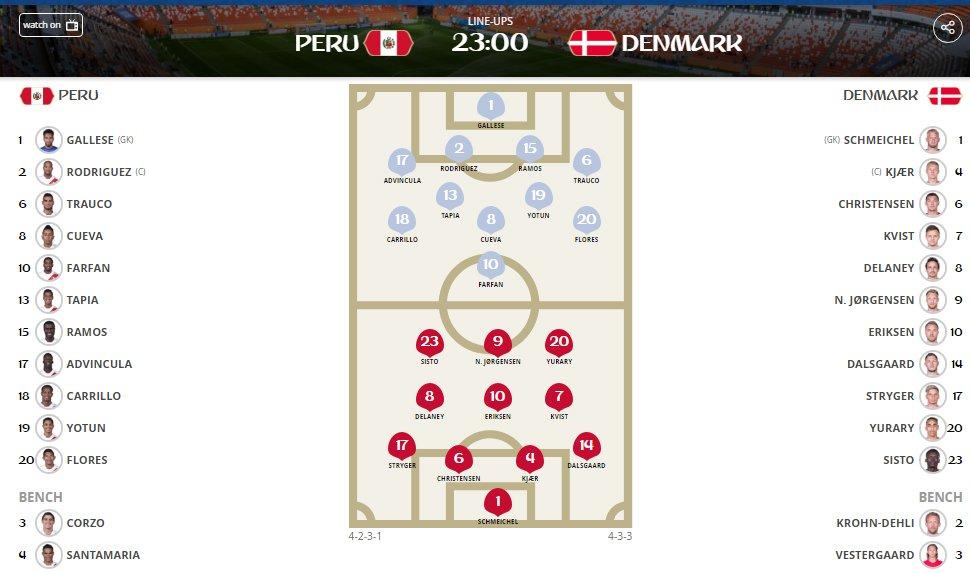 Video ket qua Peru vs Dan Mach, bang C bong da World Cup 2018 hinh anh 17