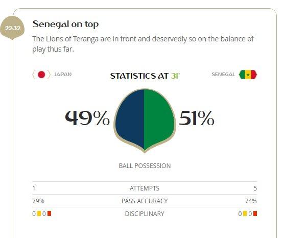 Video ket qua Nhat Ban vs Senegal bang H World Cup 2018 hinh anh 9