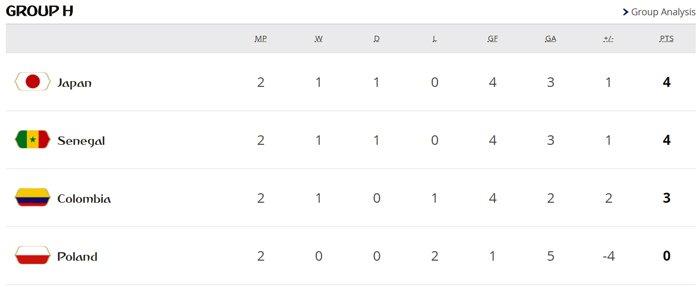 World Cup 2018 truoc loat sinh tu: Argentina, Duc, Brazil, Tay Ban Nha, Bo Dao Nha deu co the bi loai hinh anh 8