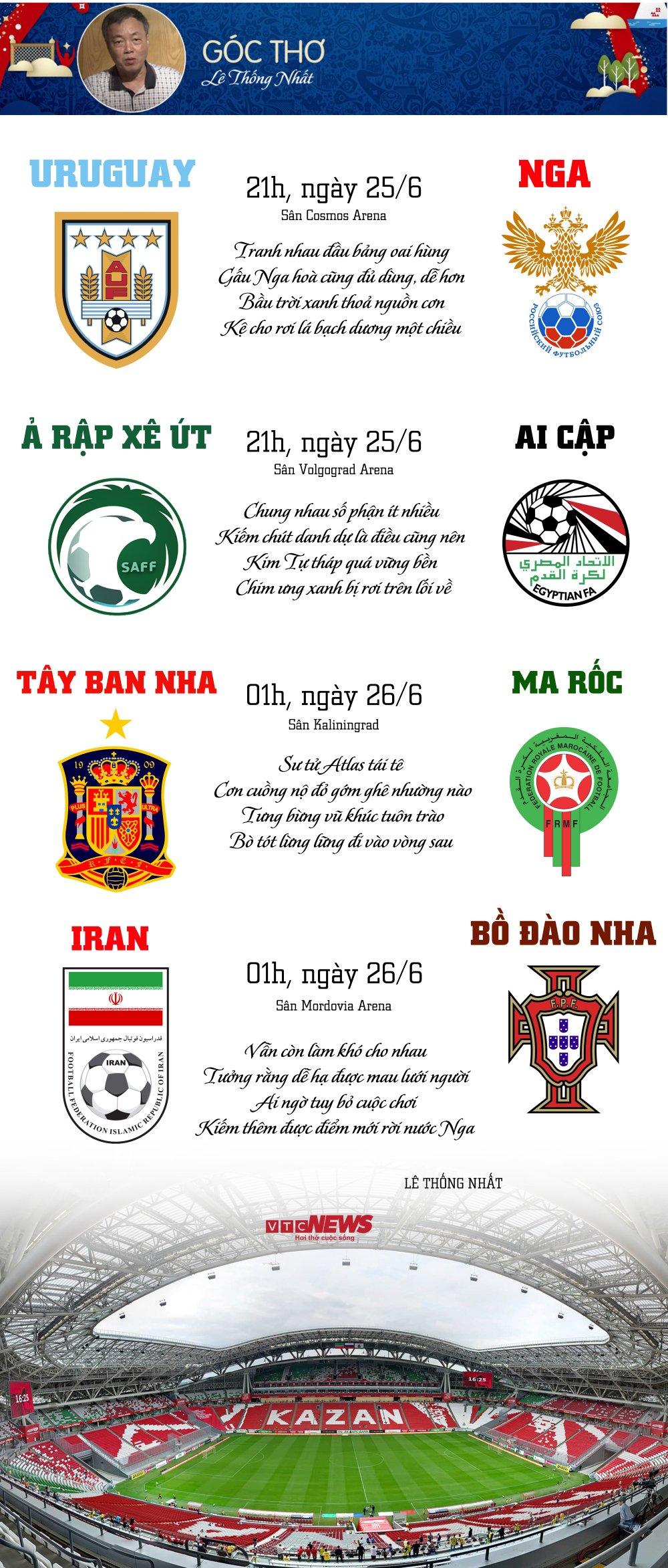 Tien si Le Thong Nhat du doan Ronaldo va dong doi bi Iran lam kho hinh anh 1