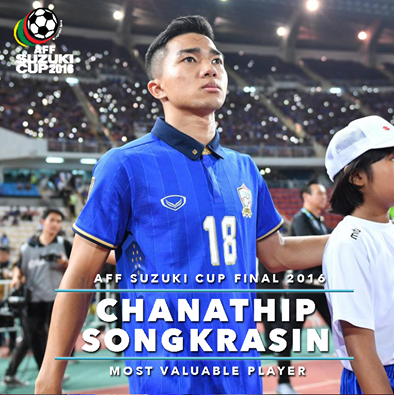 Thai Lan vo dich AFF Cup 2016: Nhin nguoi ta sung suong ma them hinh anh 2