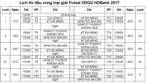 VOV dong hanh cung VFF to chuc giai Futsal VDQG HDBank 2017 hinh anh 1