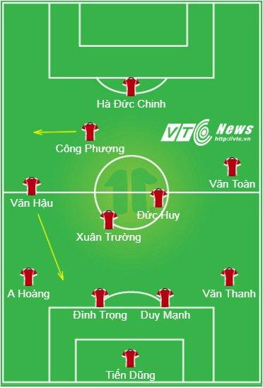 Nhan dinh U23 Viet Nam vs U23 Uzbekistan: Chieu di cua HLV Park Hang Seo hinh anh 2